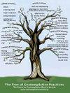 2007_web_practices_tree_2